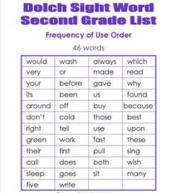 2nd grade dolch word list - frequency order