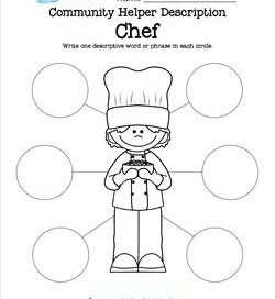 Community Helpers Description - Chef