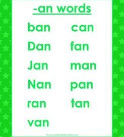 cvc words list -an words
