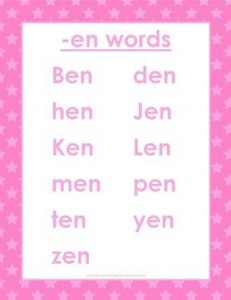 cvc words list -en words