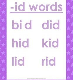 cvc words list -id words