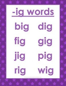 cvc words list -ig words