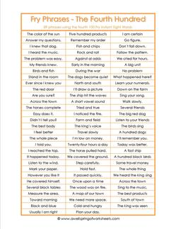 photograph about Fry Phrases Printable titled Worksheets through Make any difference A Wellspring of Worksheets