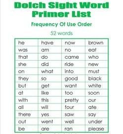 kindergarten dolch word list - frequency order