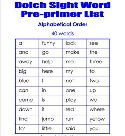 pre-primer dolch word list - alphabetical order