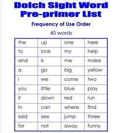 pre primer dolch word list frequency order