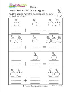 simple addition - apples