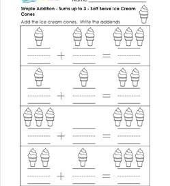 simple addition - soft serve ice cream cones