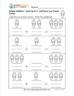 simple addition - soft serve ice cream cones