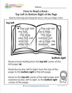 How to Read a Book - Top Left to Bottom Right