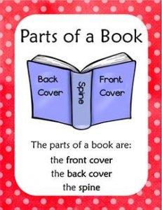 Parts of a Book Posters - Polka Dot