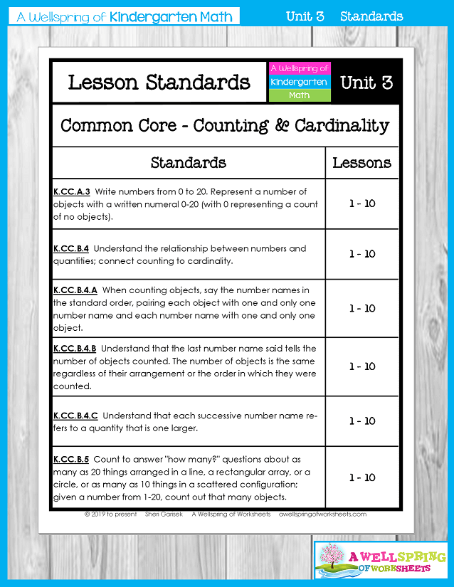 Kindergarten Math Curriculum | Numbers 11-20 | Standards