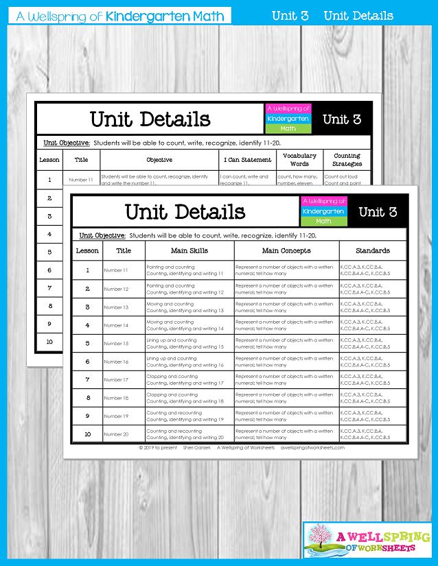 Kindergarten Math Curriculum | Numbers 11-20 | Unit Details