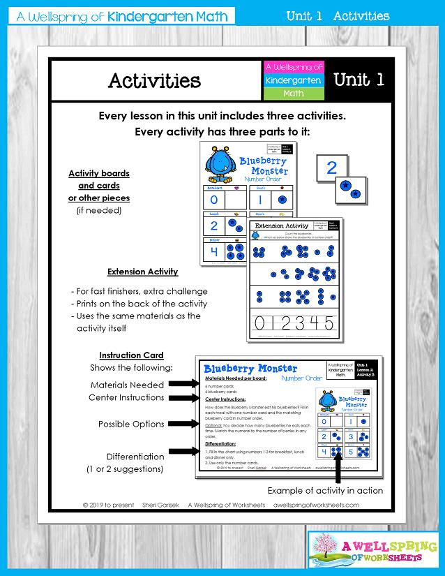 Kindergarten Math Curriculum | Numbers 0-5 | Activities