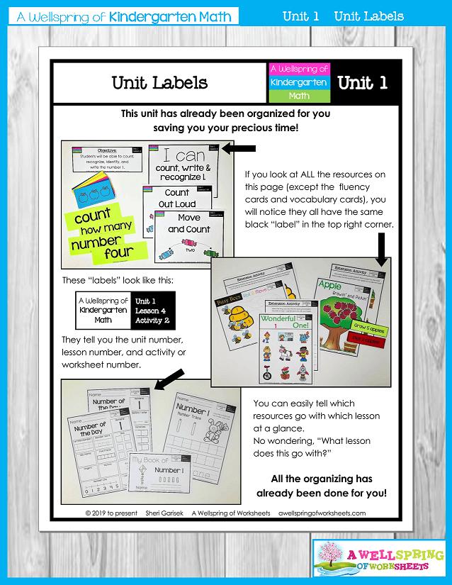 Kindergarten Math Curriculum | Numbers 0-5